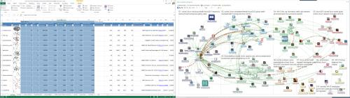 NodeXL Pro Features | NodeXL